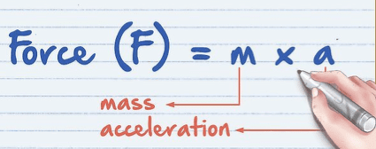Force (F) = m x a