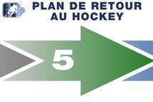 Report de la phase 6 - Une mise à jour effectuée en novembre