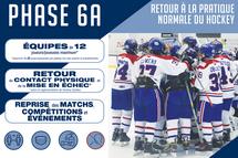 ANNONCE PHASE 6A: Retour à la pratique régulière (dite normale) du hockey
