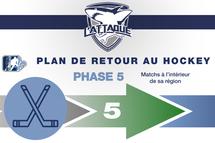 Mise à jour du Plan de retour au hockey - 3 août 2020