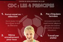 Les Centres de développement de Club (CDC)