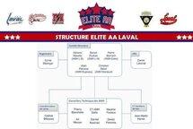 Communiqué       Structure ELITE AA LAVAL