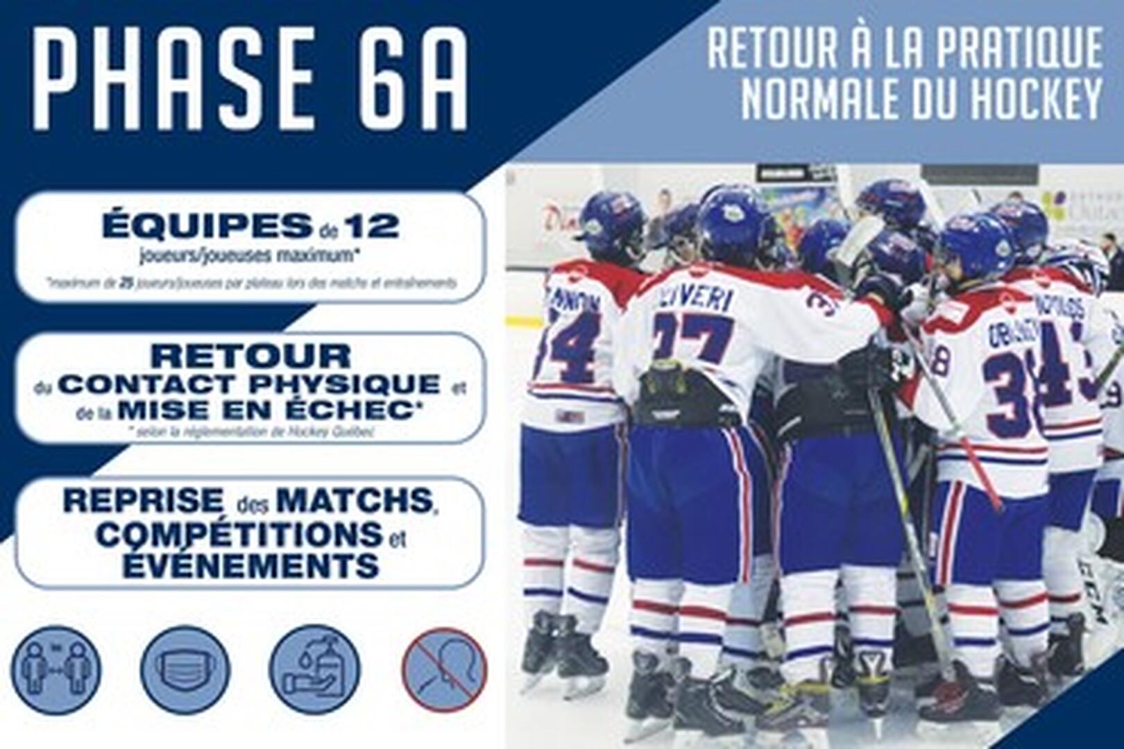 Retour de Hockey
