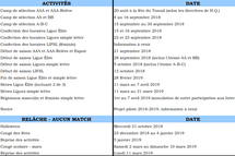 Dates Importantes - Saison 2018-2019