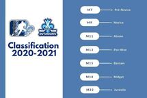 Classification 2020-2021