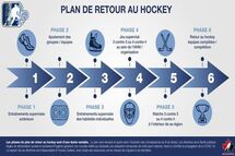 Plan Retour Hockey