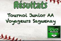 Résultats du Tournoi Junior AA, Voyageurs Saguenay
