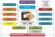 CRO 2021-2022