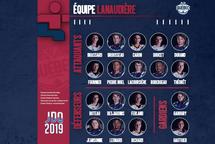 ÉQUIPE LANAUDIÈRE MAINTENANT CONNUE ET EN MODE PRÉPARATION...