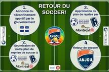 FC ANJOU: Reprise des activités!
