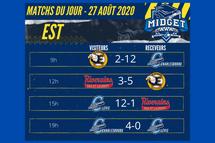 Résumé des matchs de la division EST