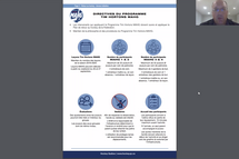 Initiation et programme Tim Hortons MAHG: des réponses à vos questions
