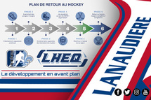 Guide phases 2 à 5 Hockey Québec