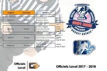 La déléguation lavalloise pour le volet féminin de la Coupe Dodge 2018