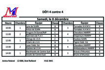 Défi novice 4 vs 4