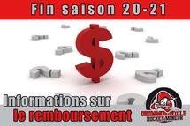 MISE À JOUR: Informations pour le remboursement saison 20-21