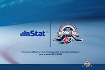 La Ligue de hockey midget AAA du Québec renouvèle son partenariat avec InStat Hockey