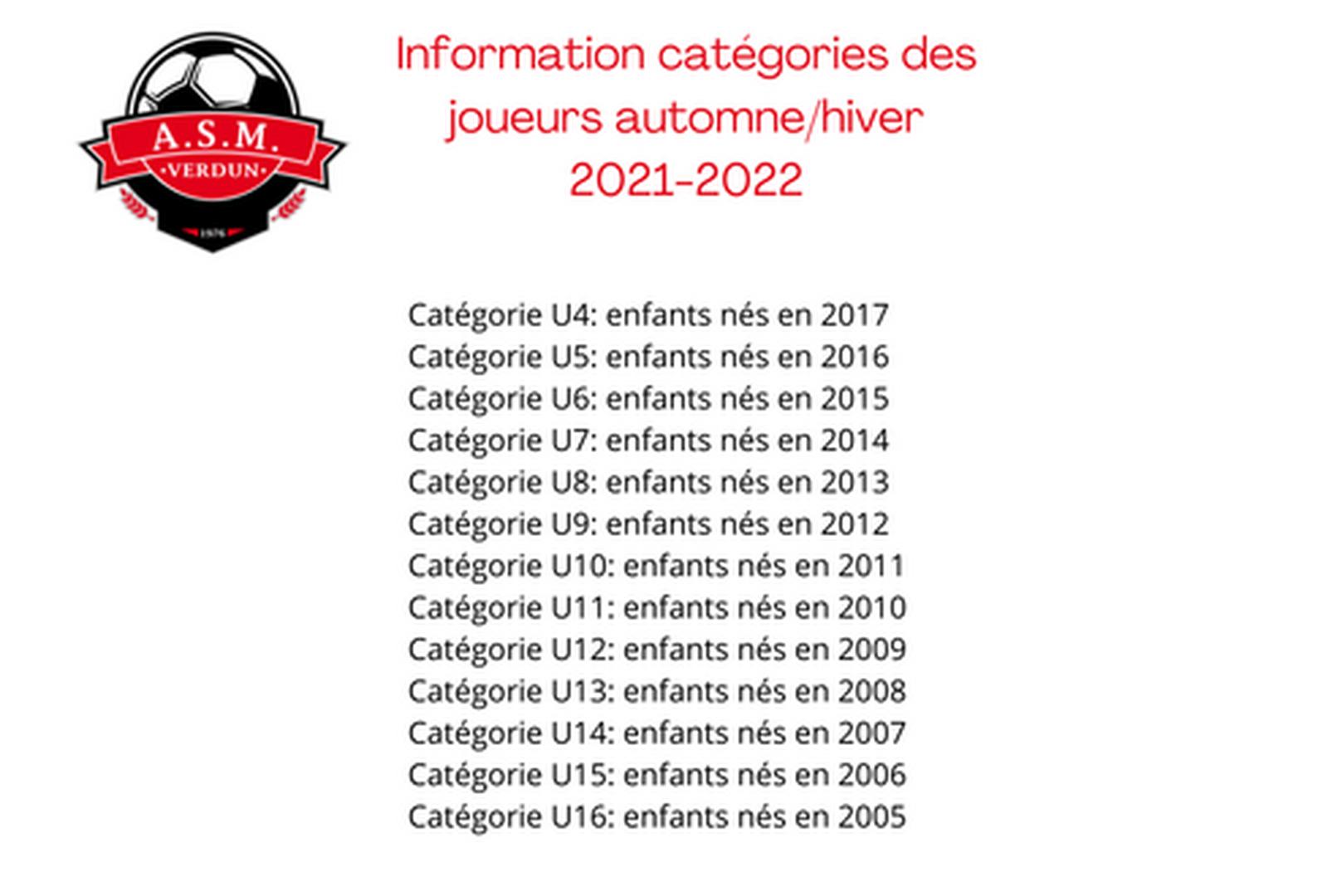 Catégories de joueurs automne/hiver 2021-2022