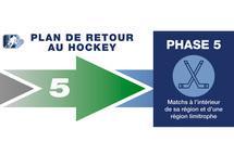 Retour du hockeyen septembre: matchs et plaisir seront au rendez-vous!