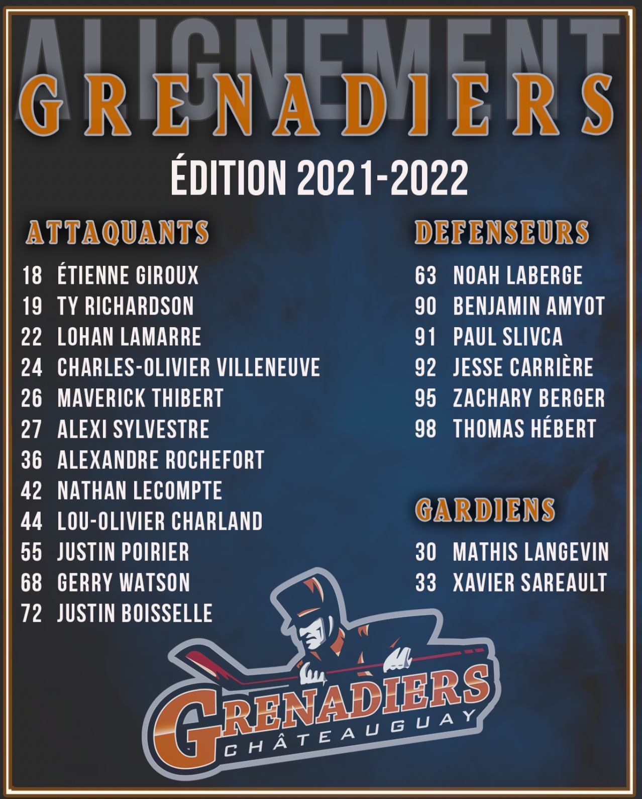 Grenadiers édition 2021-2022